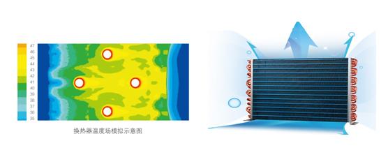 美的空气能热水器泳泉循环式RSJ-100/M-532V