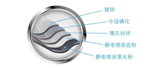 美的空气能热泉系列高温直热循环式热水器RSJ-820/SN1-H