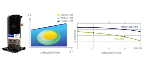 【美的空气能热水器】钛管恒温式热水器LRSJ-450/SY-820